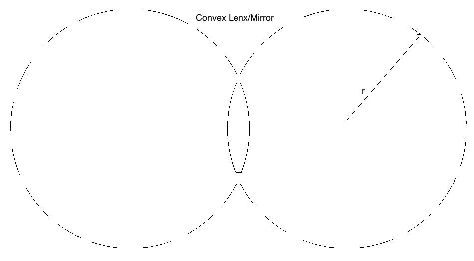 Lensesoptics convex lens ray diagrams ccuart Choice Image