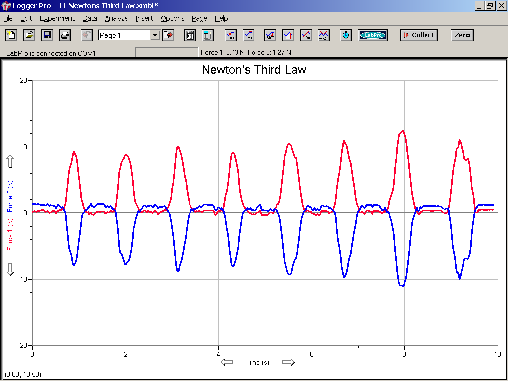 Newtons Second Law Graph Newton s Third Law
