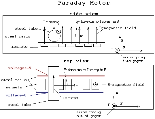 9062 electric motor capacitor wiring diagram electrical circuit  prof croft\u0027s web page rhphysicsrutgersedu 9062 electric motor capacitor wiring diagram at innovatehouston tech